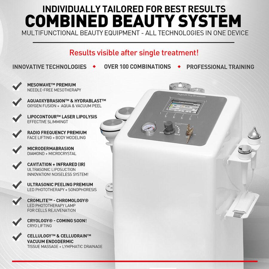 dermedics combined beauty system